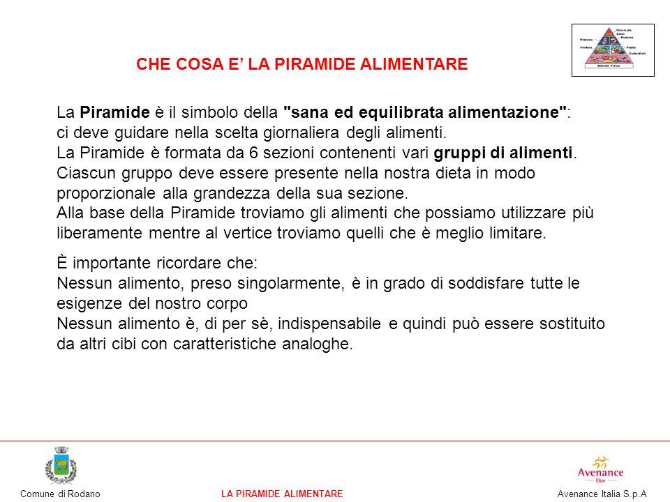 Comune di RodanoLA PIRAMIDE ALIMENTARE Avenance Italia S.p.A CHE COSA E LA PIRAMIDE ALIMENTARE La Piramide è il simbolo della