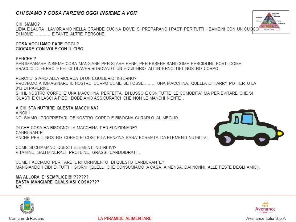 Comune di RodanoLA PIRAMIDE ALIMENTARE Avenance Italia S.p.A ESISTE UN CIBO PERFETTO CHE CI POSSA DARE UN CARBURANTE BUONO.
