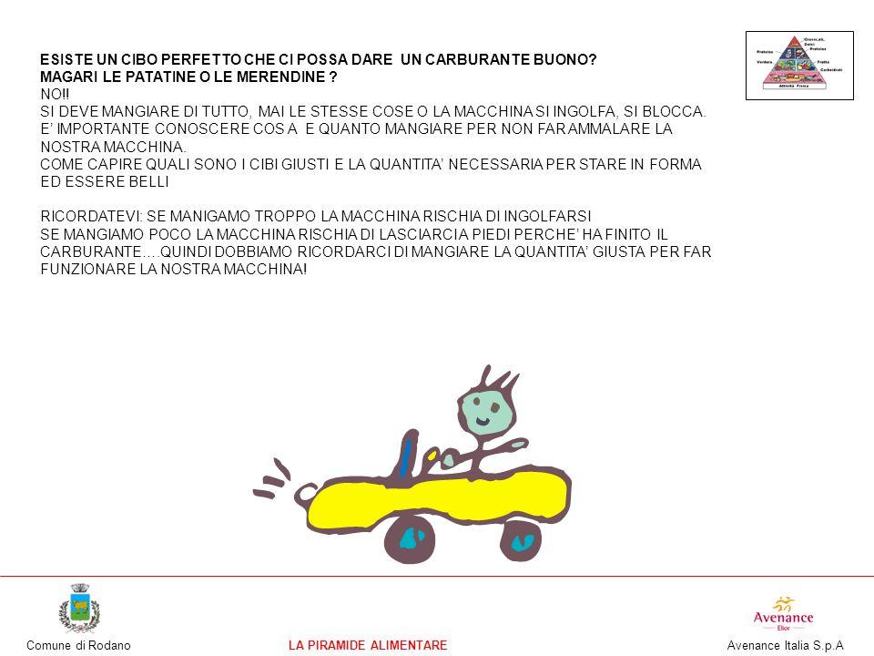 Comune di RodanoLA PIRAMIDE ALIMENTARE Avenance Italia S.p.A ED ORA METTIAMO UN PO LE MANI…IN PASTA.