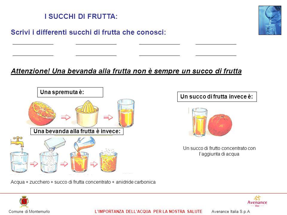 Comune di MontemurloLIMPORTANZA DELLACQUA PER LA NOSTRA SALUTE Avenance Italia S.p.A I SUCCHI DI FRUTTA: Scrivi i differenti succhi di frutta che cono