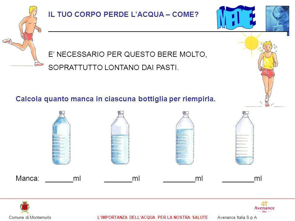Comune di MontemurloLIMPORTANZA DELLACQUA PER LA NOSTRA SALUTE Avenance Italia S.p.A A cosa serve lacqua del nostro corpo.