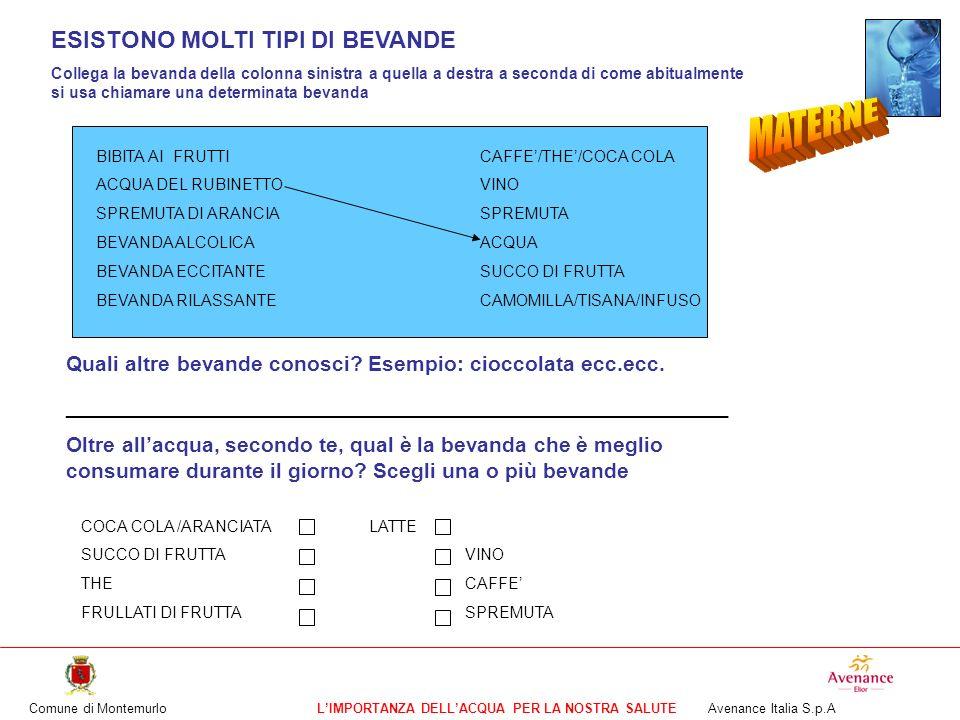 Comune di MontemurloLIMPORTANZA DELLACQUA PER LA NOSTRA SALUTE Avenance Italia S.p.A Quali altre bevande conosci? Esempio: cioccolata ecc.ecc. _______