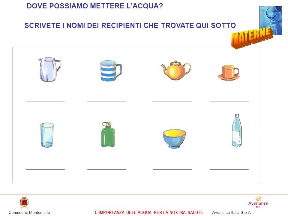 Comune di MontemurloLIMPORTANZA DELLACQUA PER LA NOSTRA SALUTE Avenance Italia S.p.A Il latte è un alimento liquido piuttosto che una bevanda vera e propria, poiché è molto nurtriente.
