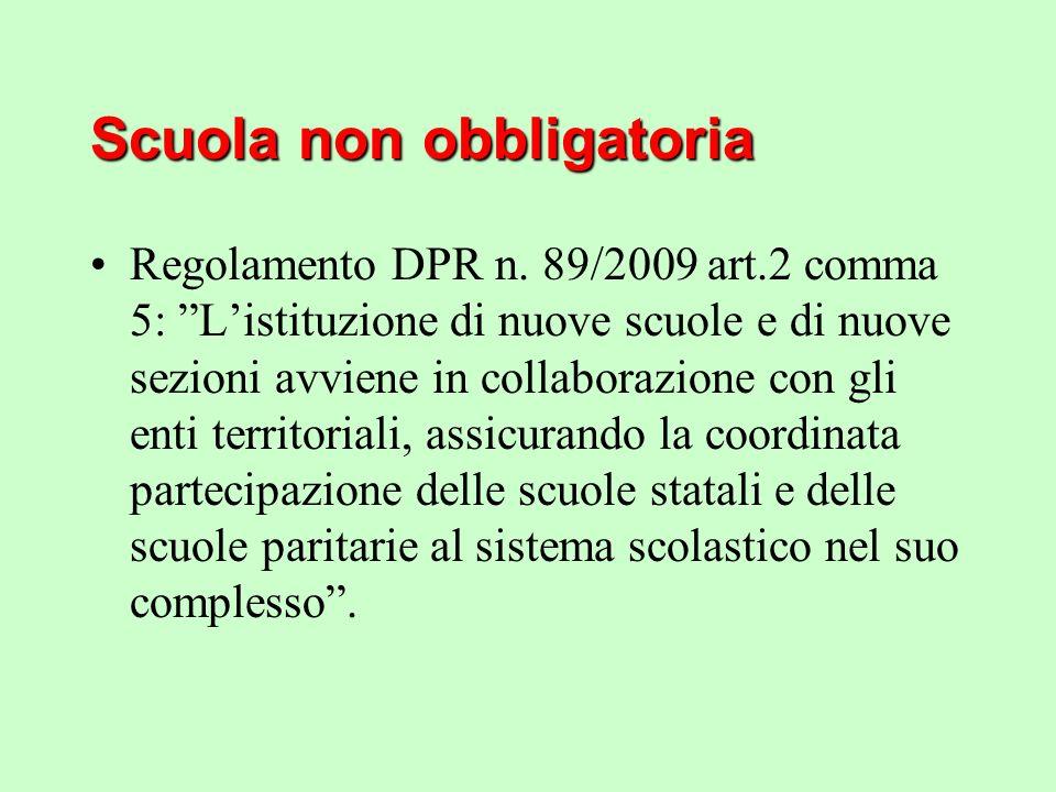 Scuola non obbligatoria Regolamento DPR n. 89/2009 art.2 comma 5: Listituzione di nuove scuole e di nuove sezioni avviene in collaborazione con gli en