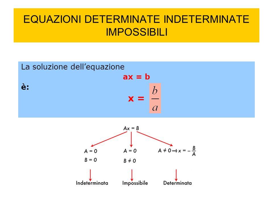 EQUAZIONI DETERMINATE INDETERMINATE IMPOSSIBILI La soluzione dellequazione ax = b è: x =