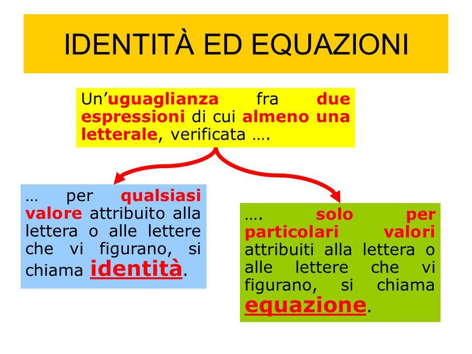IDENTITÀ ED EQUAZIONI Unuguaglianza fra due espressioni di cui almeno una letterale, verificata ….