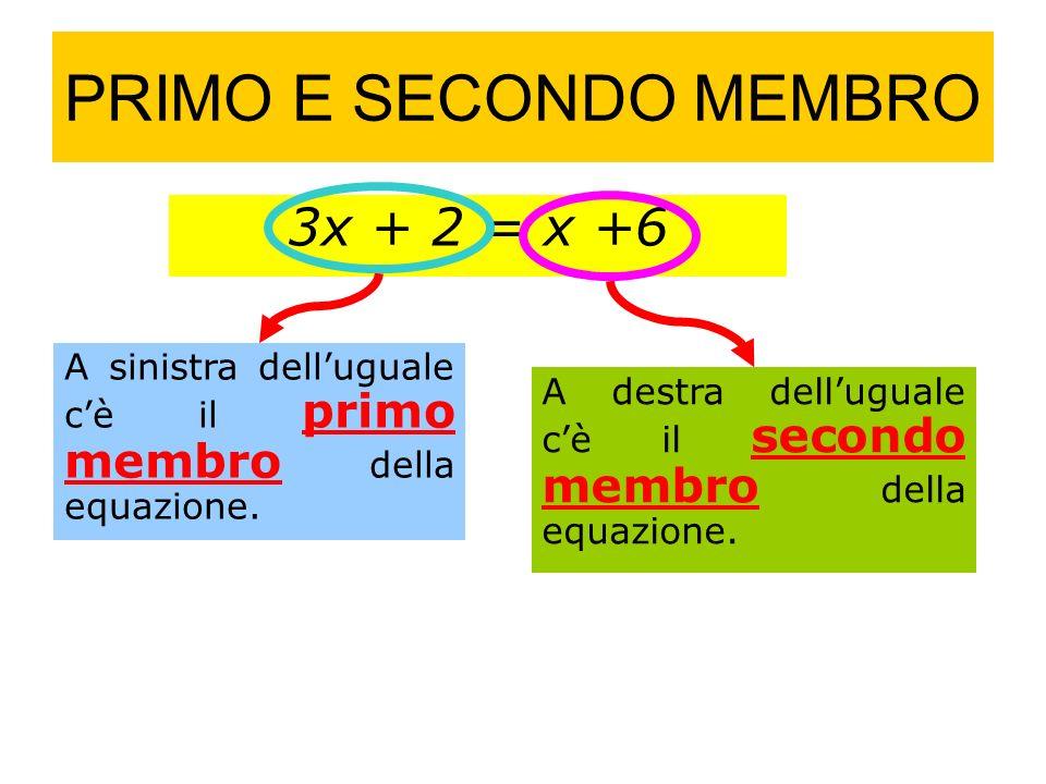 PRIMO E SECONDO MEMBRO 3x + 2 = x +6 A sinistra delluguale cè il primo membro della equazione.