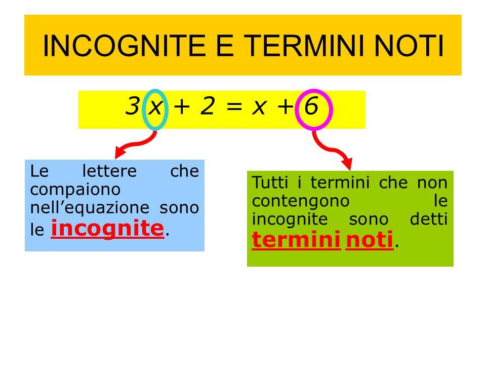 INCOGNITE E TERMINI NOTI 3 x + 2 = x + 6 Le lettere che compaiono nellequazione sono le incognite.
