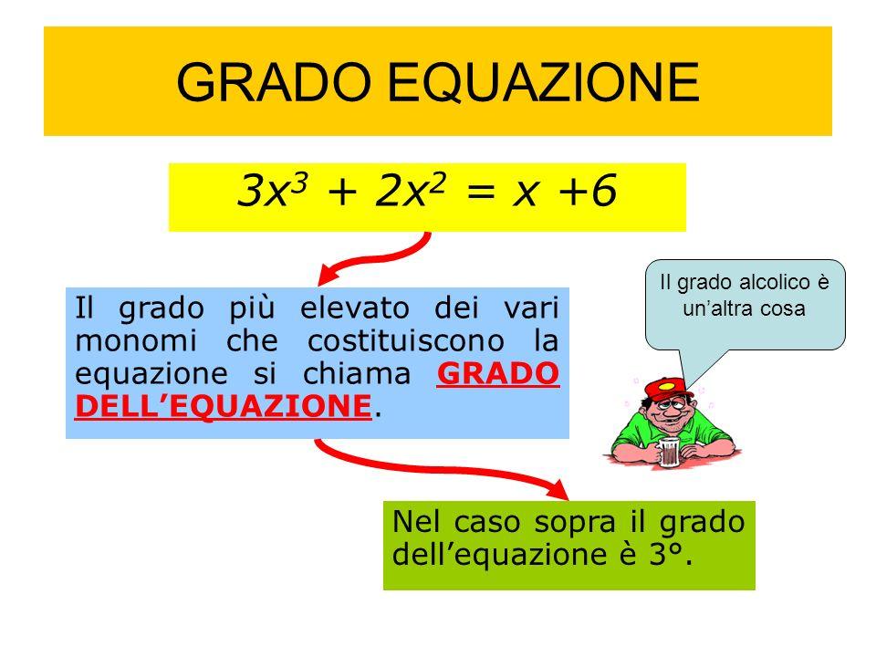 GRADO EQUAZIONE 3x 3 + 2x 2 = x +6 Il grado più elevato dei vari monomi che costituiscono la equazione si chiama GRADO DELLEQUAZIONE.