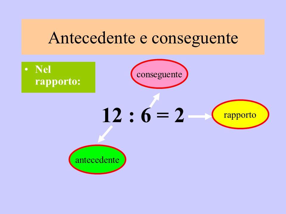 Nel rapporto: Antecedente e conseguente 12 : 6 = 2 antecedente conseguente rapporto