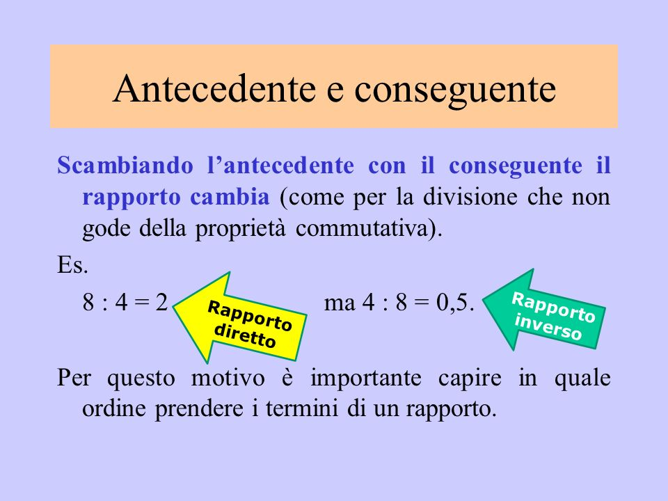 Scambiando lantecedente con il conseguente il rapporto cambia (come per la divisione che non gode della proprietà commutativa). Es. 8 : 4 = 2 ma 4 : 8