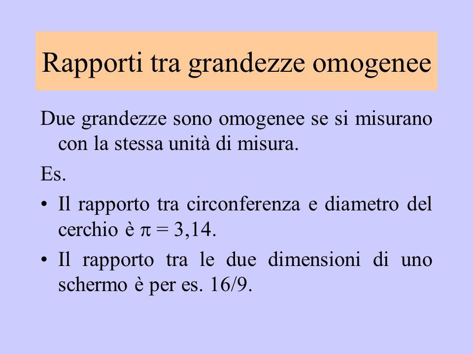 Due grandezze sono omogenee se si misurano con la stessa unità di misura. Es. Il rapporto tra circonferenza e diametro del cerchio è = 3,14. Il rappor