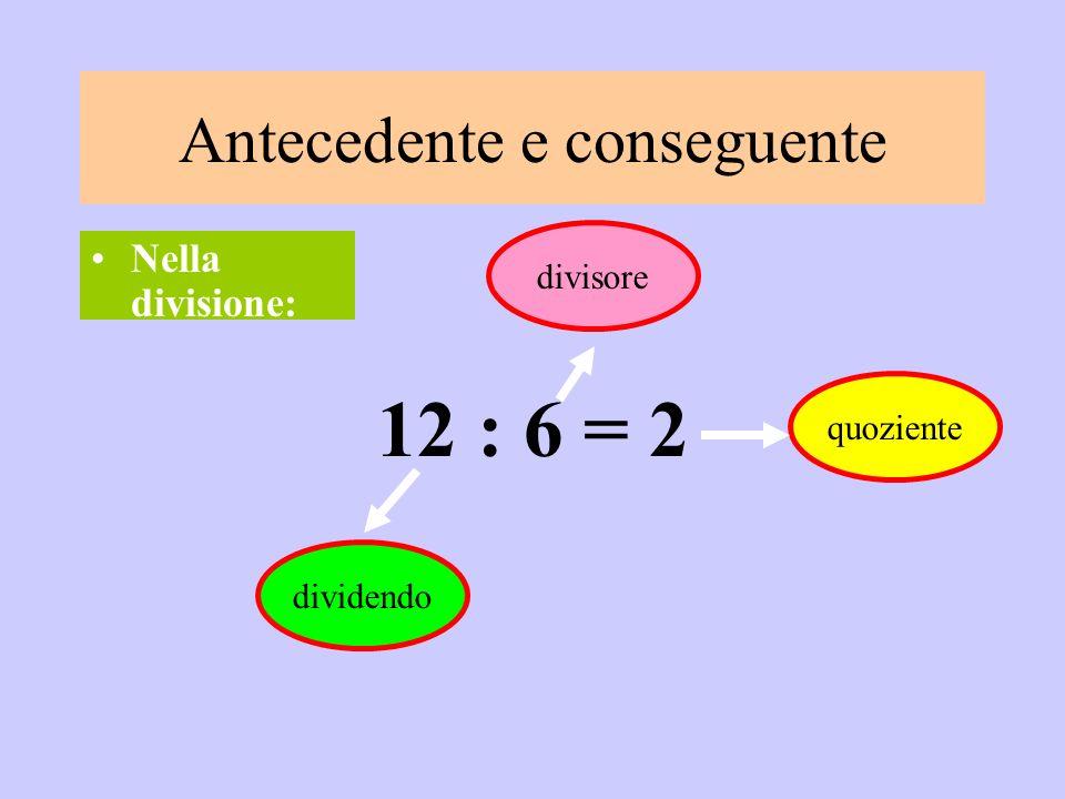 Nella divisione: Antecedente e conseguente 12 : 6 = 2 dividendo divisore quoziente