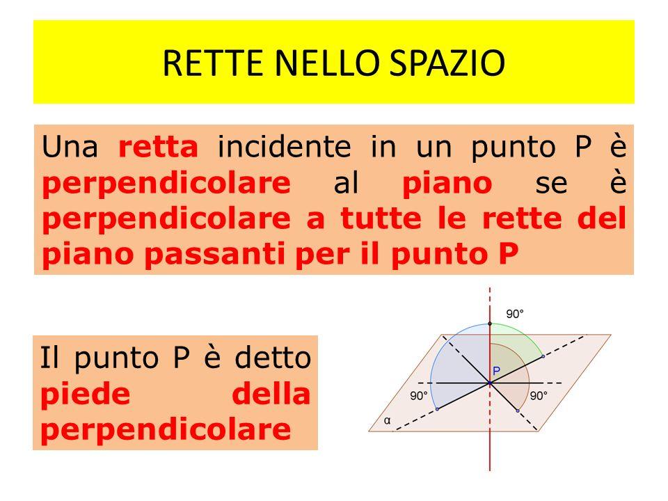 RETTE NELLO SPAZIO Una retta incidente in un punto P è perpendicolare al piano se è perpendicolare a tutte le rette del piano passanti per il punto P