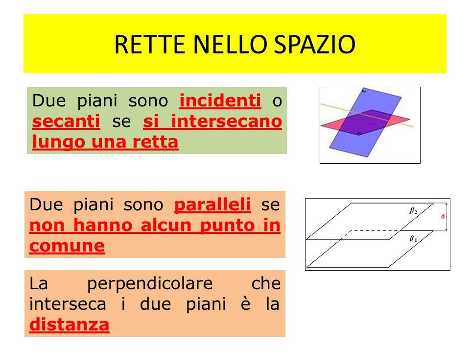 RETTE NELLO SPAZIO Due piani sono incidenti o secanti se si intersecano lungo una retta Due piani sono paralleli se non hanno alcun punto in comune La