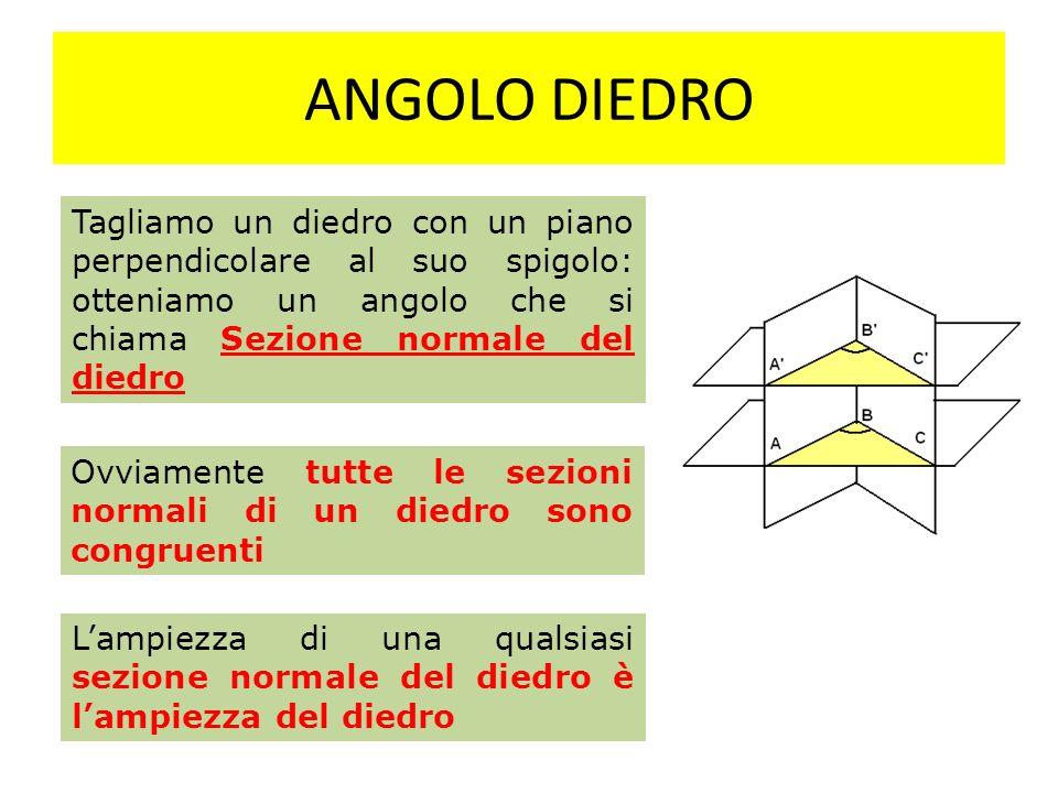 ANGOLO DIEDRO Due piani che sincontrano formando 4 diedri congruenti, quindi retti, si dicono perpendicolari ANGOLOIDE è la parte di spazio limitata da tre o più angoli aventi il vertice in comune e tutti a due a due consecutivi