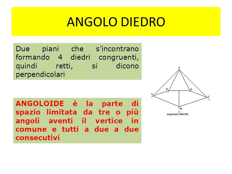 ANGOLO DIEDRO Due piani che sincontrano formando 4 diedri congruenti, quindi retti, si dicono perpendicolari ANGOLOIDE è la parte di spazio limitata d