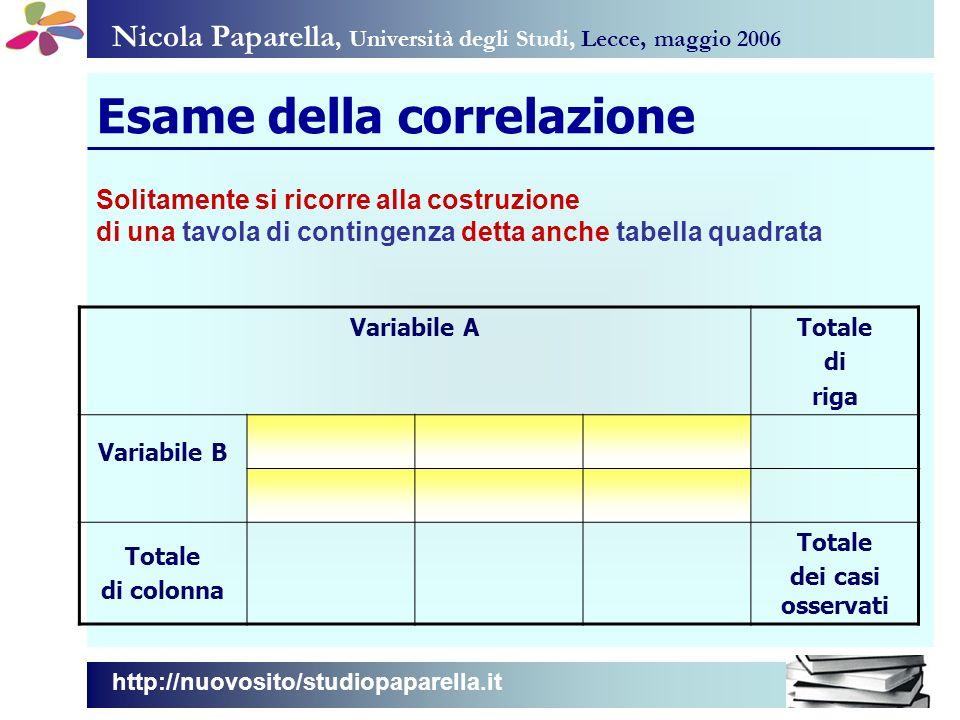 Nicola Paparella, Università degli Studi, Lecce, maggio 2006 Esame della correlazione http://nuovosito/studiopaparella.it Solitamente si ricorre alla costruzione di una tavola di contingenza detta anche tabella quadrata Variabile ATotale di riga Variabile B Totale di colonna Totale dei casi osservati