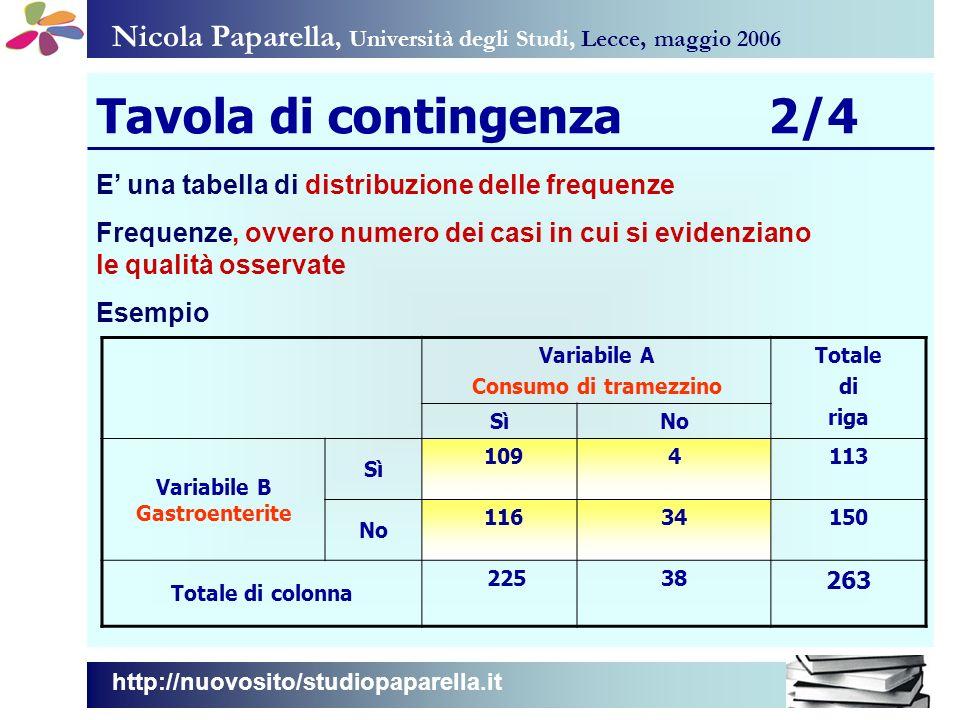 Nicola Paparella, Università degli Studi, Lecce, maggio 2006 Tavola di contingenza3/4 http://nuovosito/studiopaparella.it Ogni Tavola di contingenza si caratterizza per un suo Grado di libertà (GdL) Gdl = 1 [R-1]*[C-1] Nell esempio:R= 2; C= 2; GdL = (2-1) * (2-1) = 1 Variabile A Consumo di tramezzino Totale di riga SìNo Variabile B Gastroenterite Sì 1094113 No 11634150 Totale di colonna 22538 263