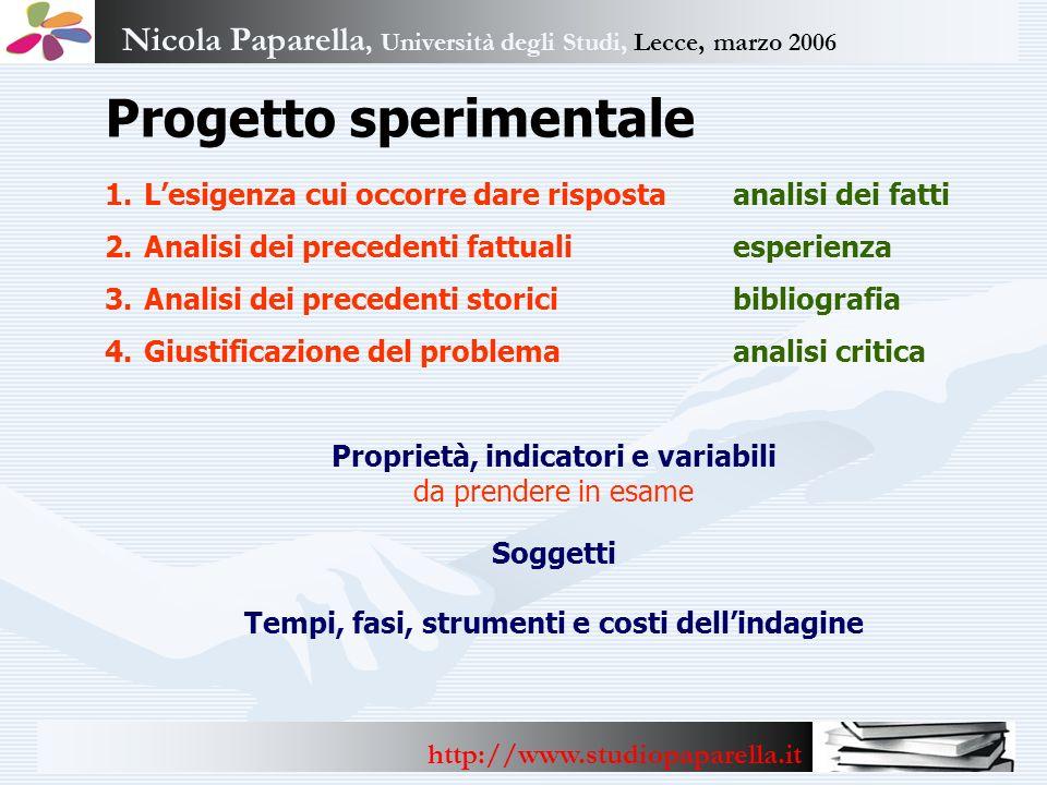 Nicola Paparella, Università degli Studi, Lecce, marzo 2006 http://www.studiopaparella.it 1.Lesigenza cui occorre dare risposta analisi dei fatti 2.An