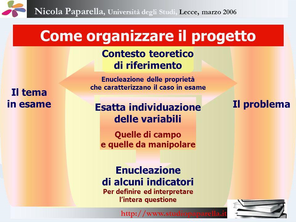 Nicola Paparella, Università degli Studi, Lecce, marzo 2006 http://www.studiopaparella.it Enucleazione delle proprietà che caratterizzano il caso in e