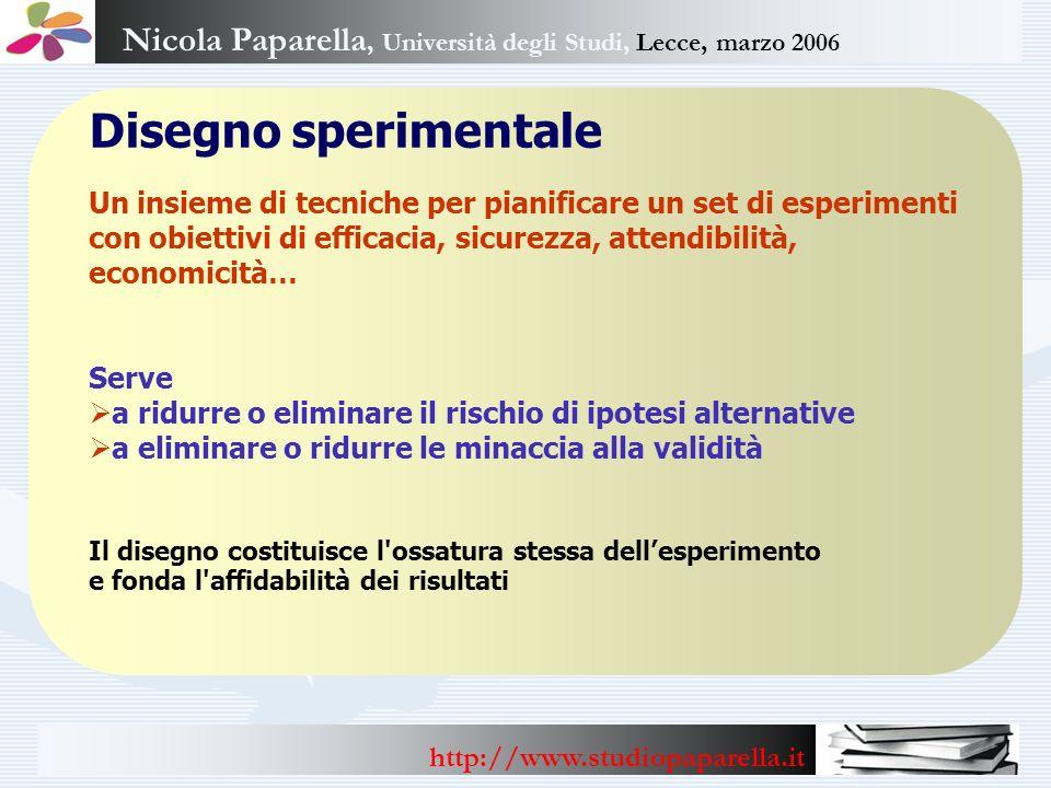 Nicola Paparella, Università degli Studi, Lecce, marzo 2006 http://www.studiopaparella.it T1T1T1T1GrS R GrS T2T2T2T2GrC R GrC GrS O1O1O1O1T R GrS GrC O2O2O2O2 R GrC GrSa O1O1O1O1T R GrSa GrCa O2O2O2O2 R GrCa GrSbT R GrSb GrCb R GrCb Alcuni disegni sperimentali