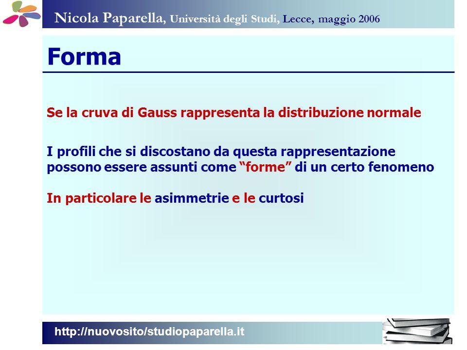 Nicola Paparella, Università degli Studi, Lecce, maggio 2006 Forma Se la cruva di Gauss rappresenta la distribuzione normale I profili che si discosta