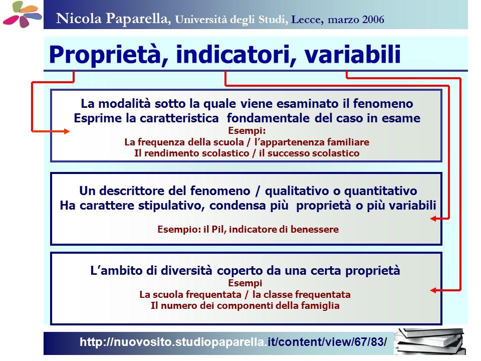 Nicola Paparella, Università degli Studi, Lecce, marzo 2006 http://nuovosito.studiopaparella.it/content/view/67/83/ Proprietà, indicatori, variabili L