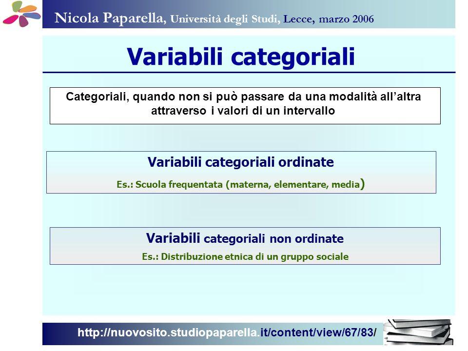 Nicola Paparella, Università degli Studi, Lecce, marzo 2006 http://nuovosito.studiopaparella.it/content/view/67/83/ Variabili categoriali Variabili ca