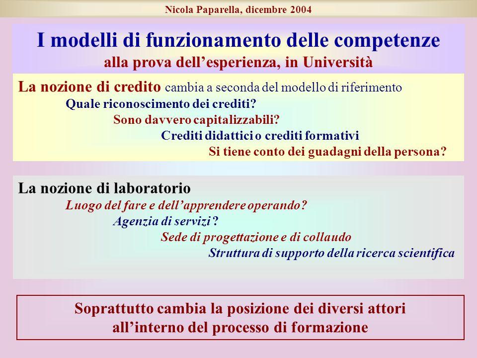 I modelli di funzionamento delle competenze alla prova dellesperienza, in Università La nozione di credito cambia a seconda del modello di riferimento Quale riconoscimento dei crediti.