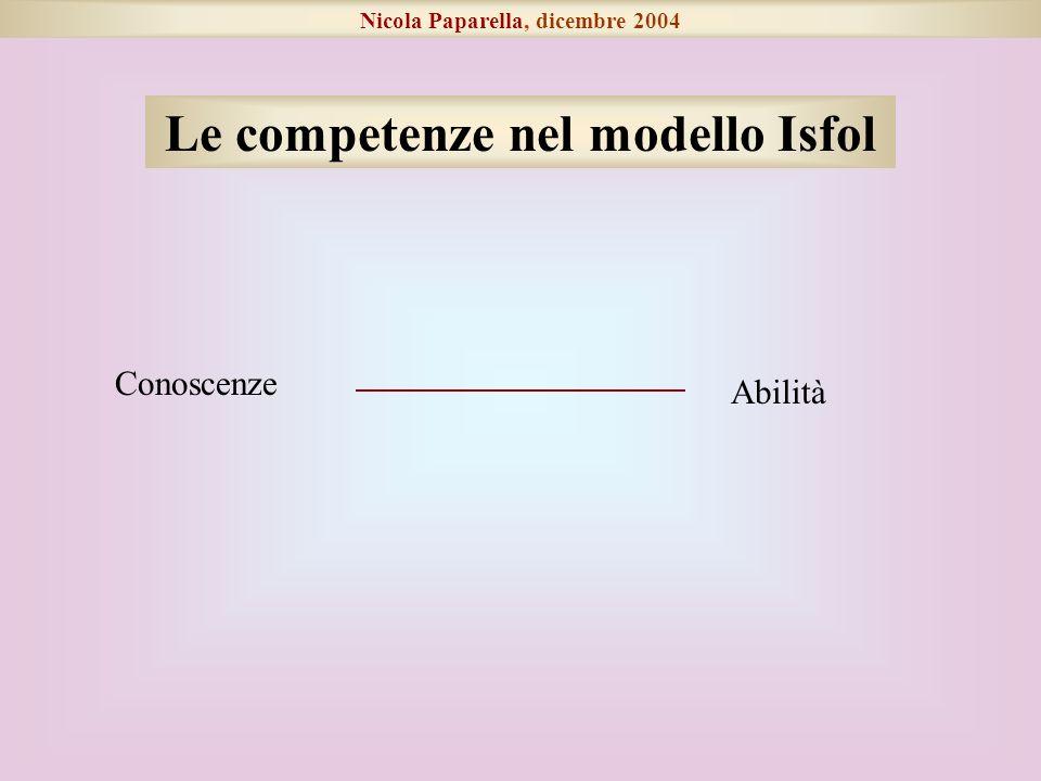 Le competenze nel modello Isfol Conoscenze Abilità Nicola Paparella, dicembre 2004