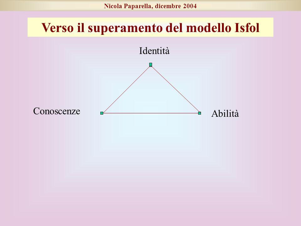 Conoscenze Abilità Identità Nicola Paparella, dicembre 2004 Verso il superamento del modello Isfol