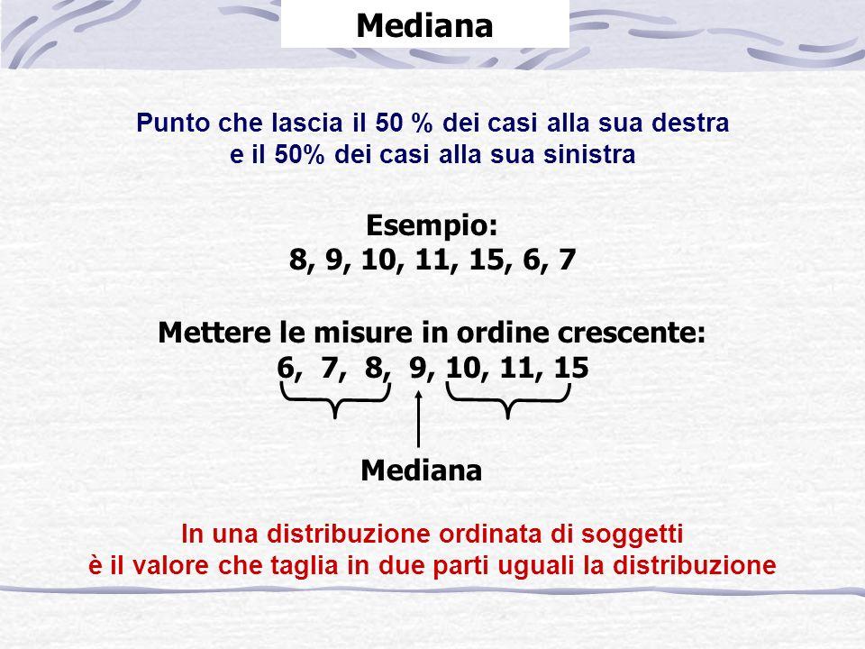Reparti 1 Poco faticoso 2 moderat.faticoso 3 Faticoso 4 Molto faticoso 5 Faticoso al massimo TOT.