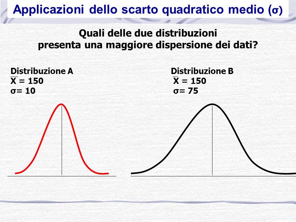 Applicazioni dello scarto quadratico medio ( σ) Quali delle due distribuzioni presenta una maggiore dispersione dei dati? Distribuzione A X = 150 σ= 1
