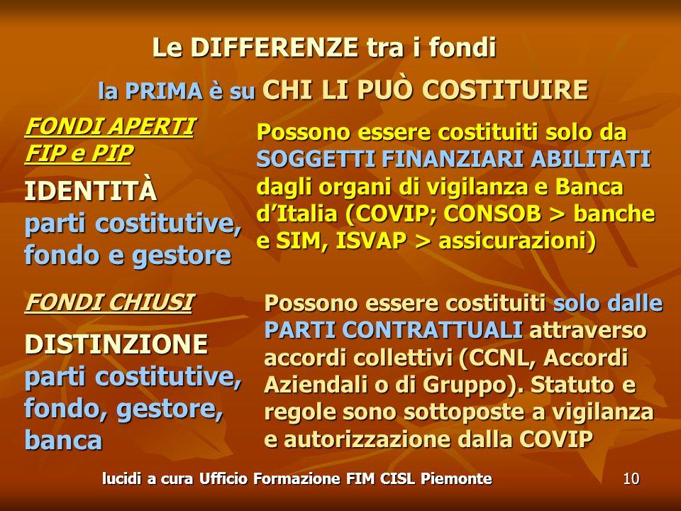 lucidi a cura Ufficio Formazione FIM CISL Piemonte10 Possono essere costituiti solo da SOGGETTI FINANZIARI ABILITATI dagli organi di vigilanza e Banca dItalia (COVIP; CONSOB > banche e SIM, ISVAP > assicurazioni) Possono essere costituiti solo dalle PARTI CONTRATTUALI attraverso accordi collettivi (CCNL, Accordi Aziendali o di Gruppo).