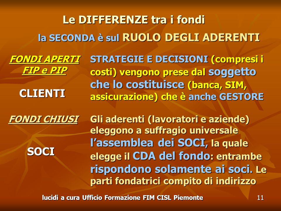 lucidi a cura Ufficio Formazione FIM CISL Piemonte11 STRATEGIE E DECISIONI (compresi i costi) vengono prese dal soggetto che lo costituisce (banca, SI