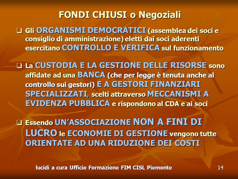 lucidi a cura Ufficio Formazione FIM CISL Piemonte14 FONDI CHIUSI o Negoziali Gli ORGANISMI DEMOCRATICI (assemblea dei soci e consiglio di amministraz