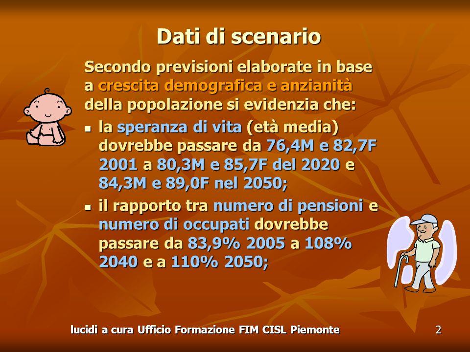 lucidi a cura Ufficio Formazione FIM CISL Piemonte2 Dati di scenario Secondo previsioni elaborate in base a crescita demografica e anzianità della popolazione si evidenzia che: la speranza di vita (età media) dovrebbe passare da 76,4M e 82,7F 2001 a 80,3M e 85,7F del 2020 e 84,3M e 89,0F nel 2050; la speranza di vita (età media) dovrebbe passare da 76,4M e 82,7F 2001 a 80,3M e 85,7F del 2020 e 84,3M e 89,0F nel 2050; il rapporto tra numero di pensioni e numero di occupati dovrebbe passare da 83,9% 2005 a 108% 2040 e a 110% 2050; il rapporto tra numero di pensioni e numero di occupati dovrebbe passare da 83,9% 2005 a 108% 2040 e a 110% 2050;