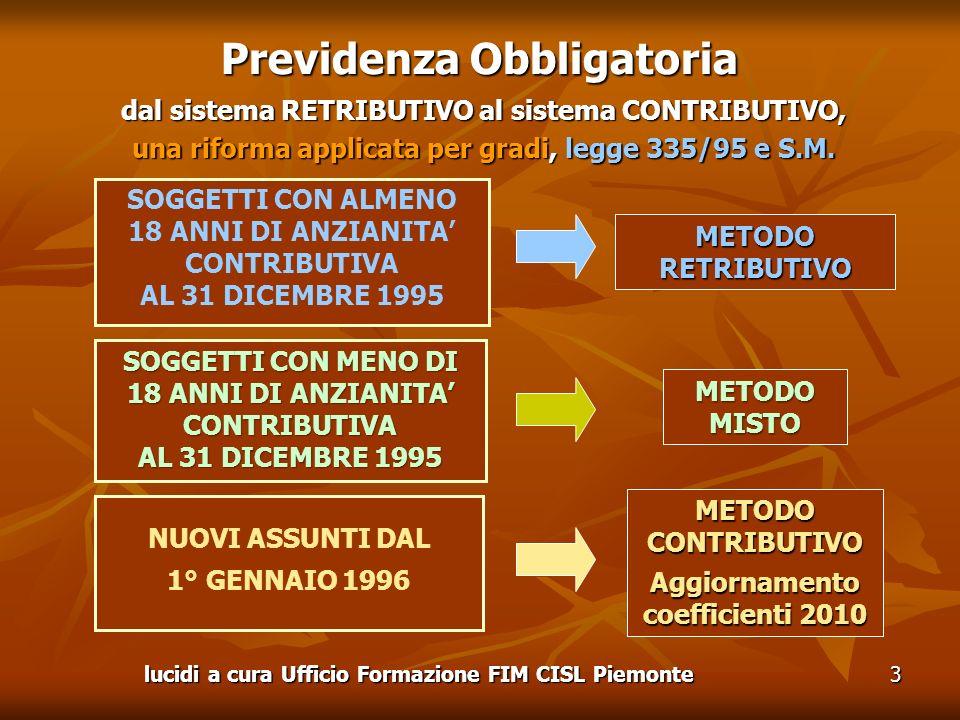 lucidi a cura Ufficio Formazione FIM CISL Piemonte3 Previdenza Obbligatoria NUOVI ASSUNTI DAL 1° GENNAIO 1996 SOGGETTI CON MENO DI 18 ANNI DI ANZIANIT