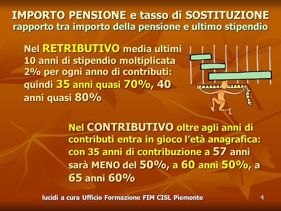 lucidi a cura Ufficio Formazione FIM CISL Piemonte4 IMPORTO PENSIONE e tasso di SOSTITUZIONE rapporto tra importo della pensione e ultimo stipendio Nel RETRIBUTIVO media ultimi 10 anni di stipendio moltiplicata 2% per ogni anno di contributi: quindi 35 anni quasi 70%, 40 anni quasi 80% Nel CONTRIBUTIVO oltre agli anni di contributi entra in gioco letà anagrafica: con 35 anni di contribuzione a 57 anni sarà MENO del 50%, a 60 anni 50%, a 65 anni 60%