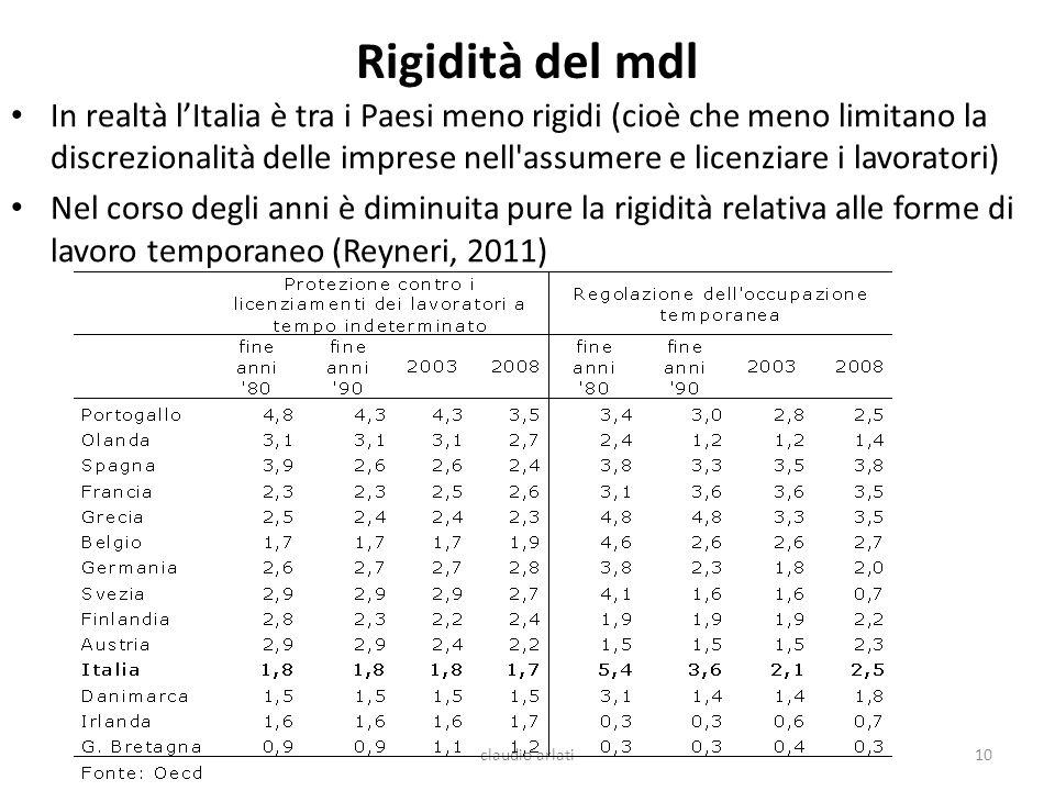 Rigidità del mdl In realtà lItalia è tra i Paesi meno rigidi (cioè che meno limitano la discrezionalità delle imprese nell'assumere e licenziare i lav