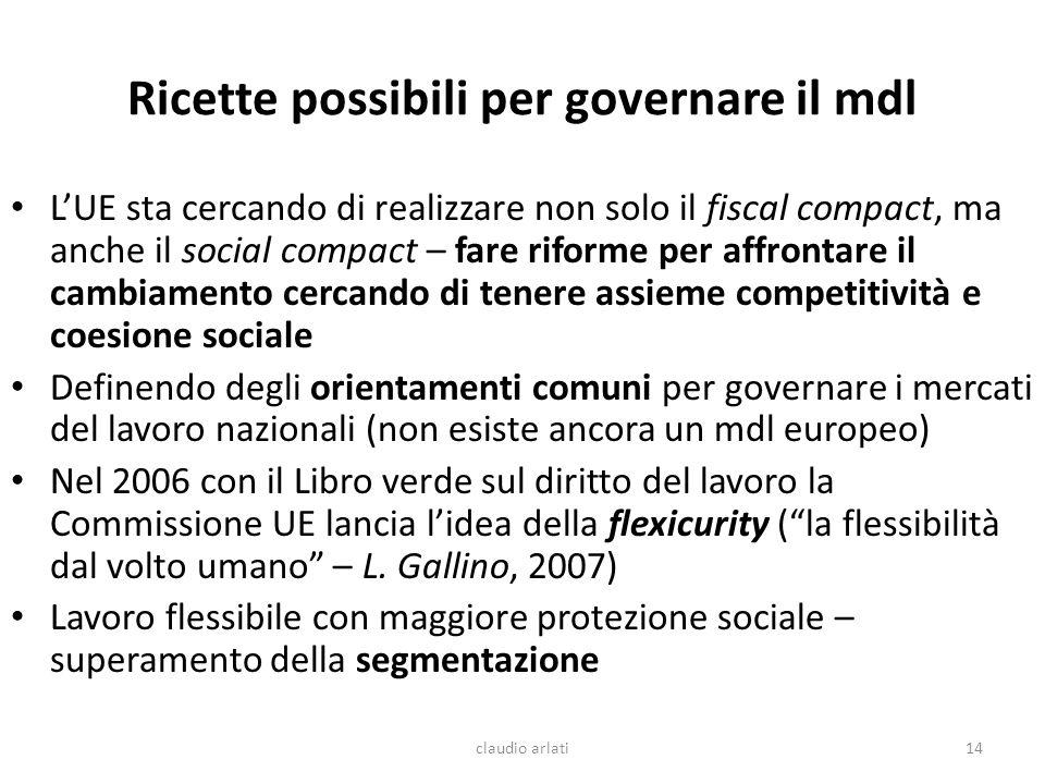 Ricette possibili per governare il mdl LUE sta cercando di realizzare non solo il fiscal compact, ma anche il social compact – fare riforme per affron