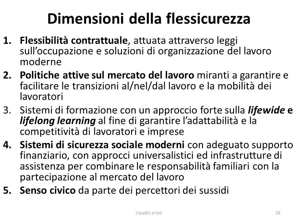Dimensioni della flessicurezza claudio arlati16 1.Flessibilità contrattuale, attuata attraverso leggi sulloccupazione e soluzioni di organizzazione de