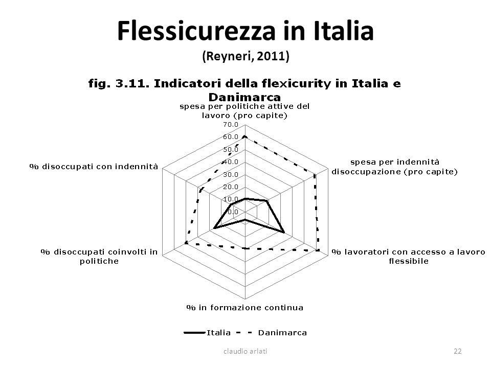 Flessicurezza in Italia (Reyneri, 2011) claudio arlati22