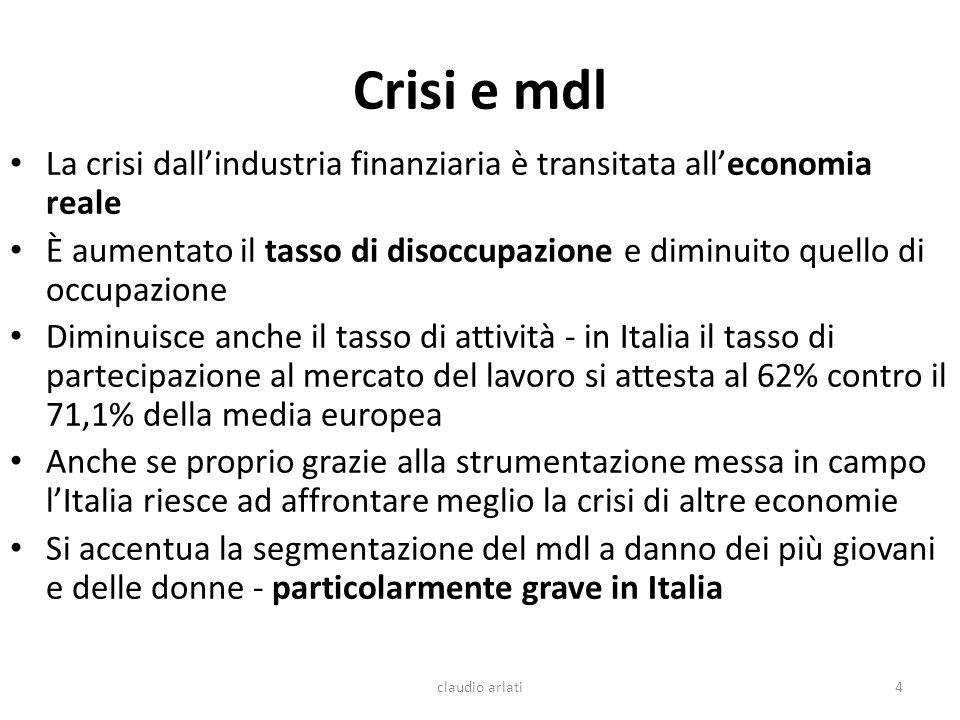 Crisi e mdl La crisi dallindustria finanziaria è transitata alleconomia reale È aumentato il tasso di disoccupazione e diminuito quello di occupazione