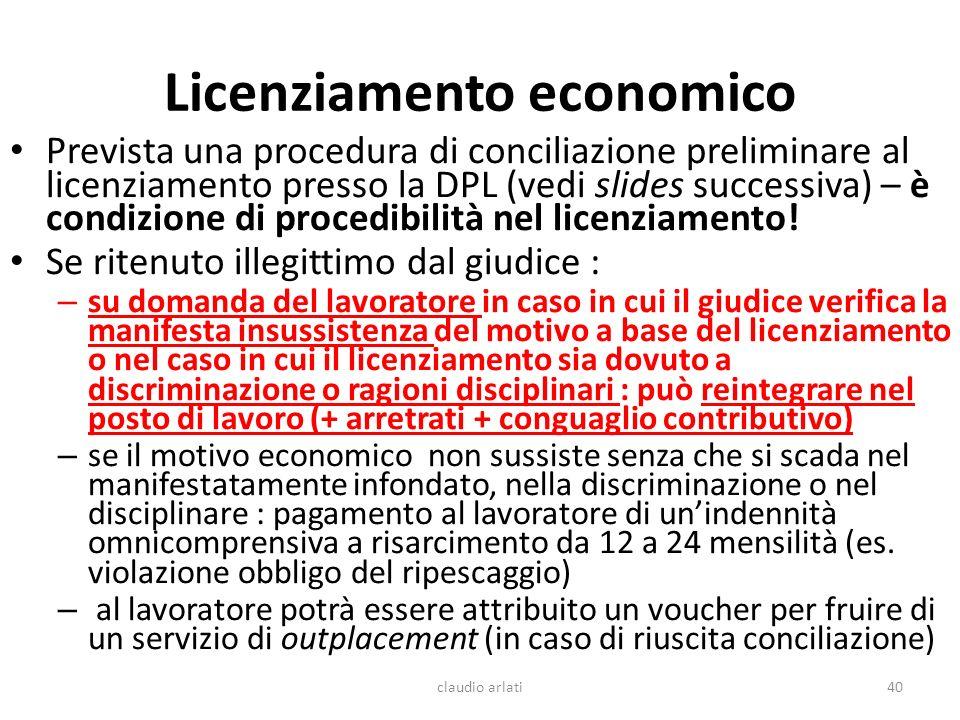 Licenziamento economico Prevista una procedura di conciliazione preliminare al licenziamento presso la DPL (vedi slides successiva) – è condizione di