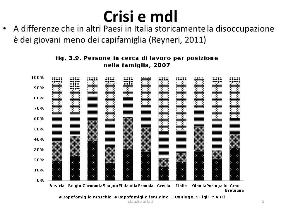 Crisi e mdl A differenze che in altri Paesi in Italia storicamente la disoccupazione è dei giovani meno dei capifamiglia (Reyneri, 2011) claudio arlat