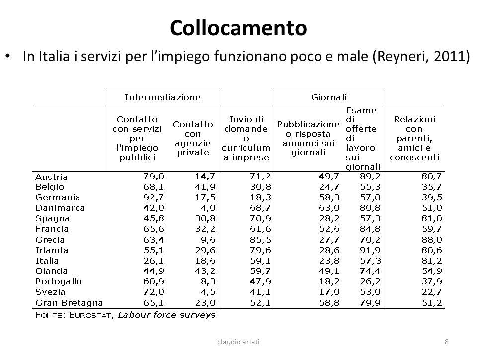 Collocamento In Italia i servizi per limpiego funzionano poco e male (Reyneri, 2011) claudio arlati8