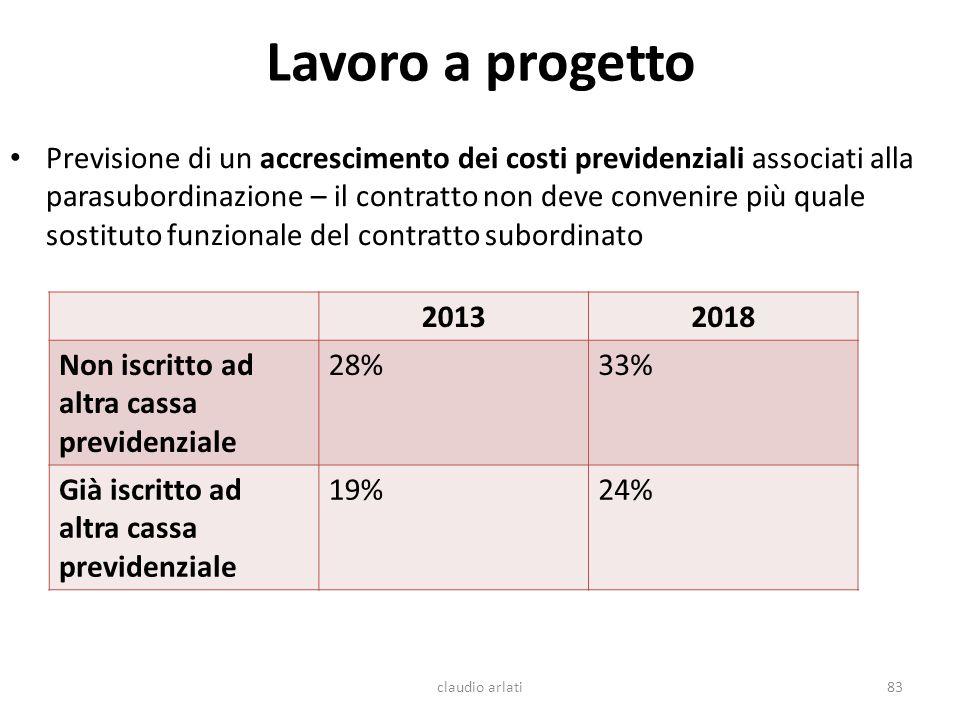 Lavoro a progetto Previsione di un accrescimento dei costi previdenziali associati alla parasubordinazione – il contratto non deve convenire più quale