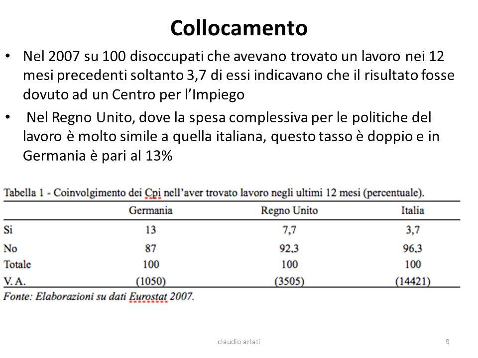 Politiche attive claudio arlati90